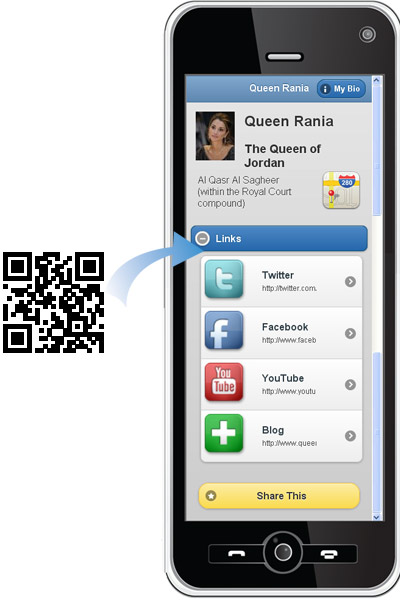 Just an example.. how the QR Code could point to a mobile-optimized profile page of each person on the list